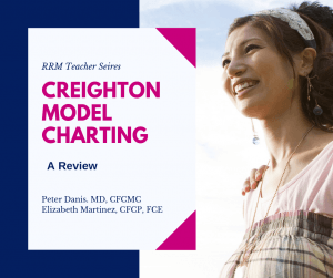 Teacher Series: Creighton Model Charting: A Review